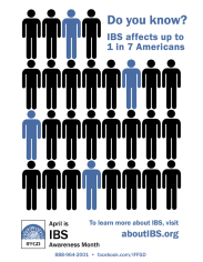 iBS AWARENESS FODMAPS